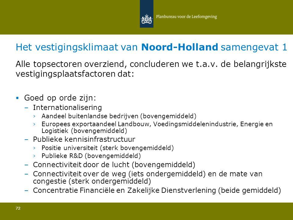 Het vestigingsklimaat van Noord-Holland samengevat 1 72 Alle topsectoren overziend, concluderen we t.a.v. de belangrijkste vestigingsplaatsfactoren da