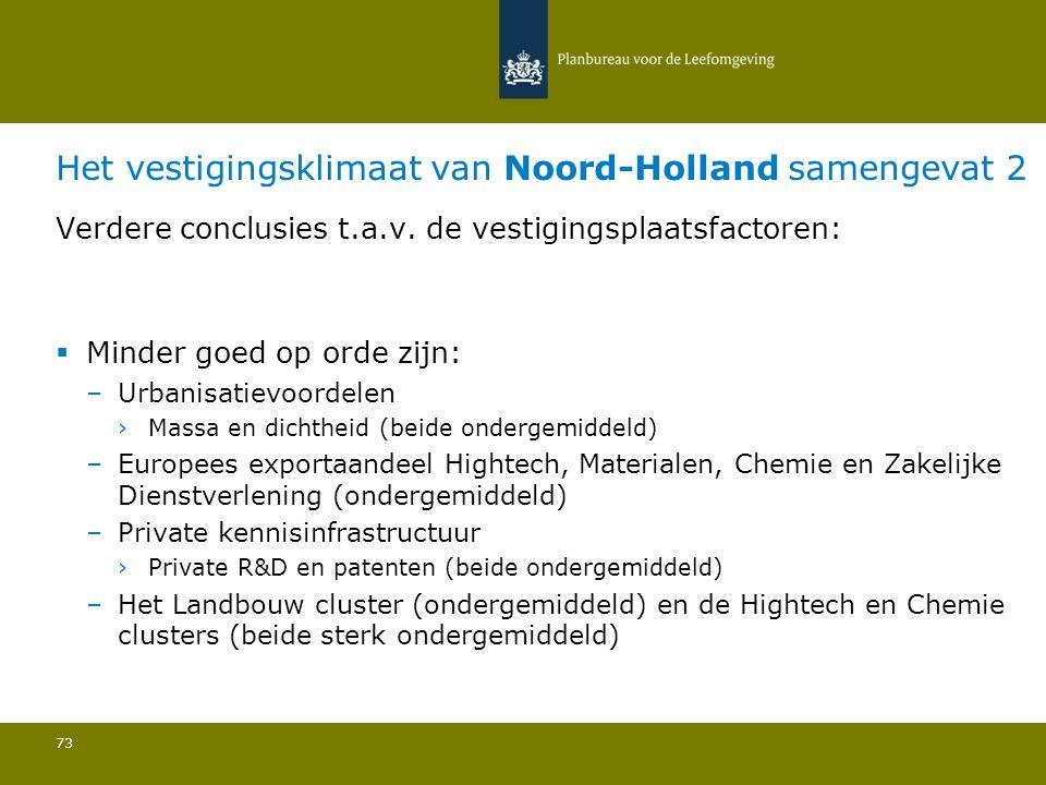 Het vestigingsklimaat van Noord-Holland samengevat 2 73 Verdere conclusies t.a.v. de vestigingsplaatsfactoren:  Minder goed op orde zijn: –Urbanisati