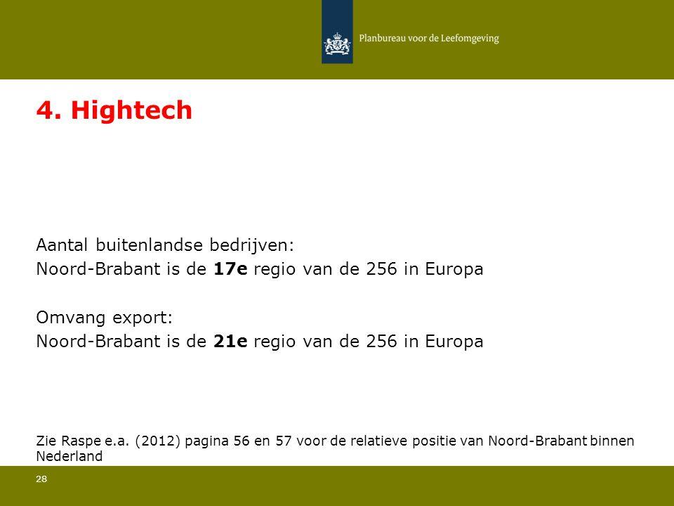 Aantal buitenlandse bedrijven: Noord-Brabant is de 17e regio van de 256 in Europa 28 4.