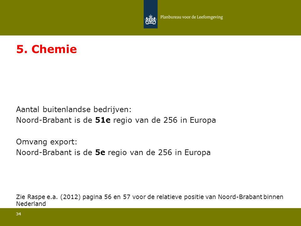 Aantal buitenlandse bedrijven: Noord-Brabant is de 51e regio van de 256 in Europa 34 5.
