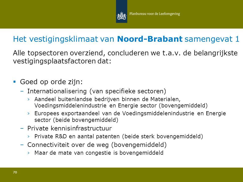 Het vestigingsklimaat van Noord-Brabant samengevat 1 70 Alle topsectoren overziend, concluderen we t.a.v.