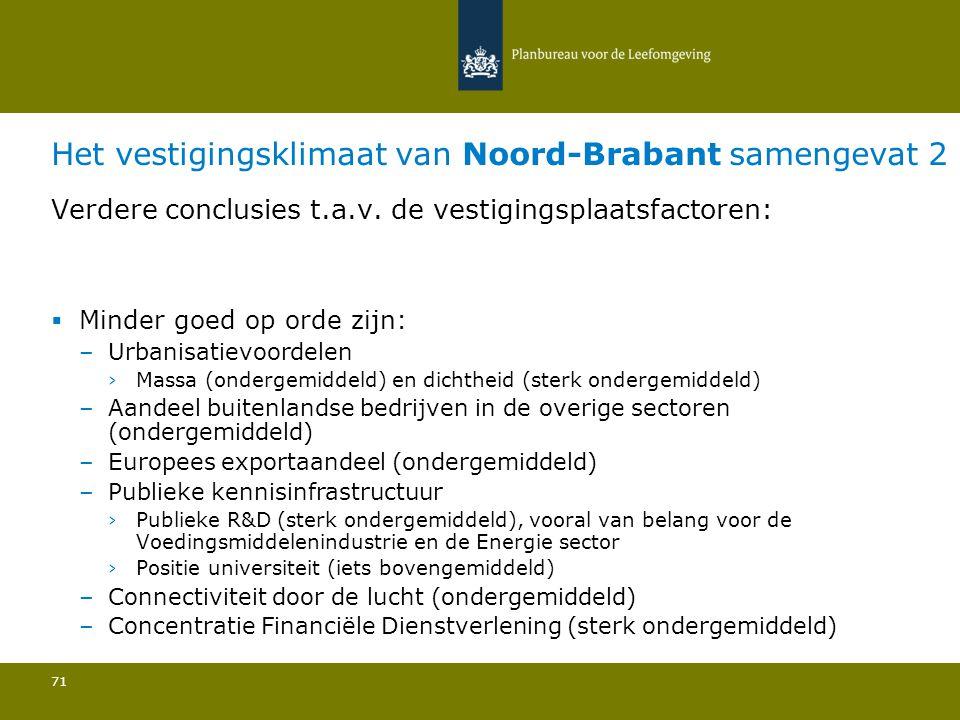 Het vestigingsklimaat van Noord-Brabant samengevat 2 71 Verdere conclusies t.a.v.