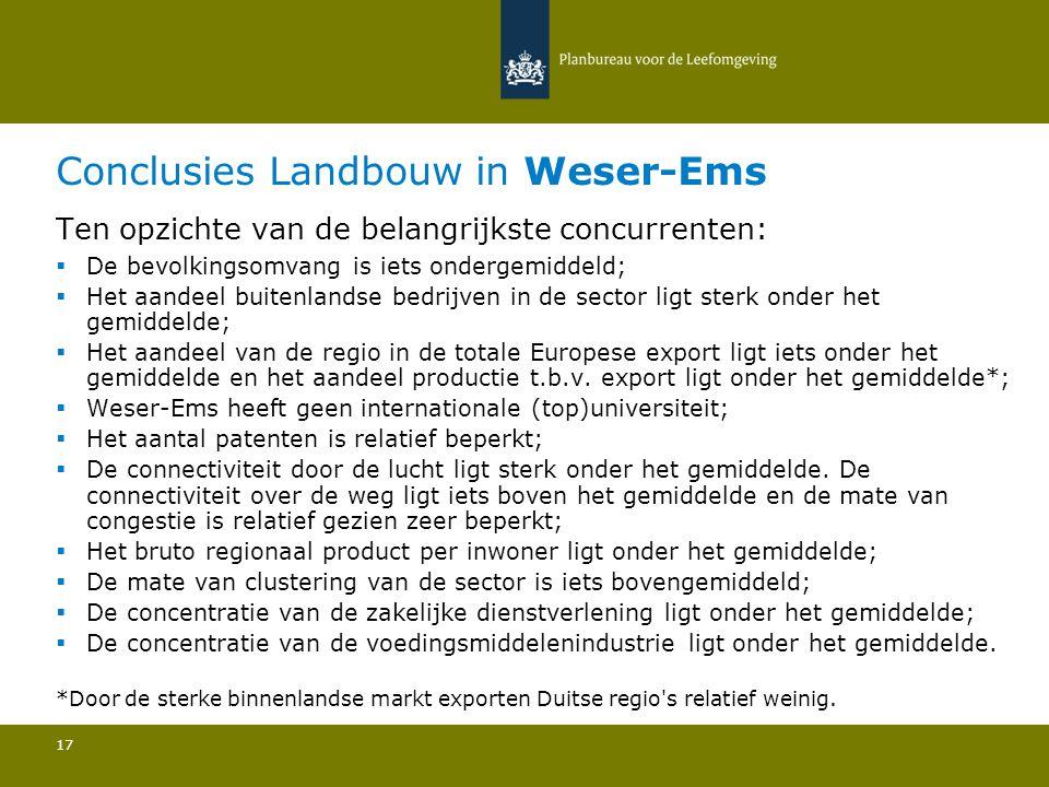 Conclusies Landbouw in Weser-Ems 17 Ten opzichte van de belangrijkste concurrenten:  De bevolkingsomvang is iets ondergemiddeld; Het aandeel buitenlandse bedrijven in de sector ligt sterk onder het gemiddelde; Het aandeel van de regio in de totale Europese export ligt iets onder het gemiddelde en het aandeel productie t.b.v.