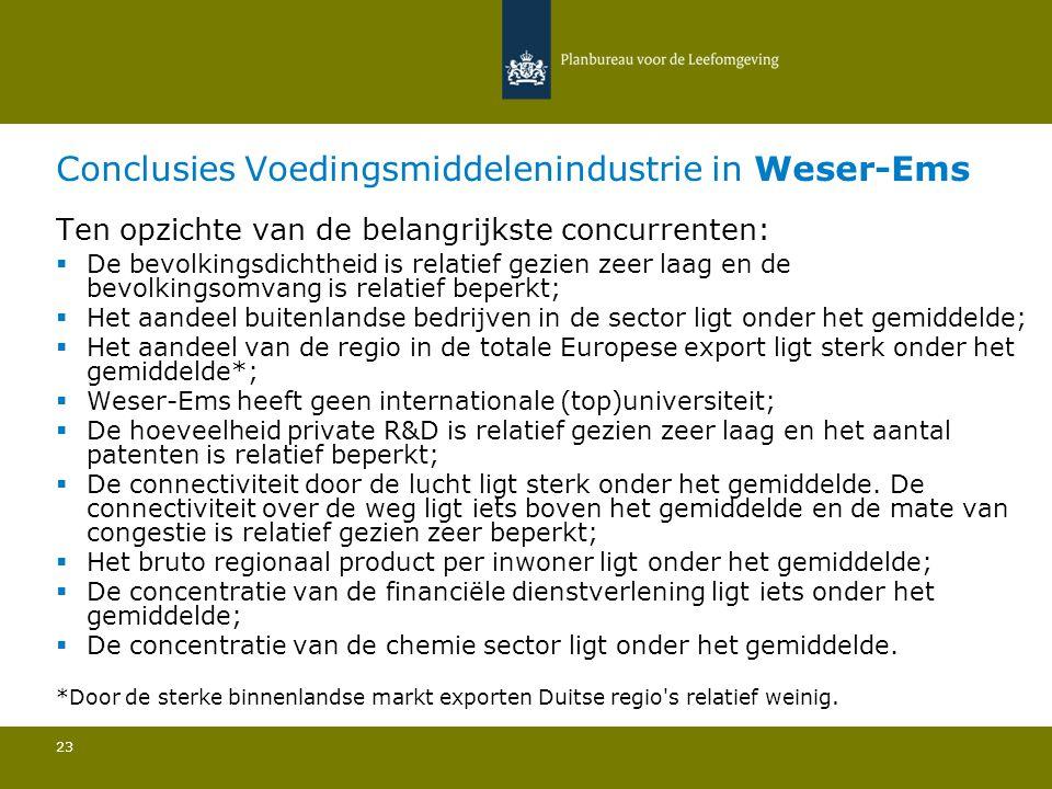 Conclusies Voedingsmiddelenindustrie in Weser-Ems 23 Ten opzichte van de belangrijkste concurrenten:  De bevolkingsdichtheid is relatief gezien zeer laag en de bevolkingsomvang is relatief beperkt; Het aandeel buitenlandse bedrijven in de sector ligt onder het gemiddelde; Het aandeel van de regio in de totale Europese export ligt sterk onder het gemiddelde*; Weser-Ems heeft geen internationale (top)universiteit; De hoeveelheid private R&D is relatief gezien zeer laag en het aantal patenten is relatief beperkt; De connectiviteit door de lucht ligt sterk onder het gemiddelde.
