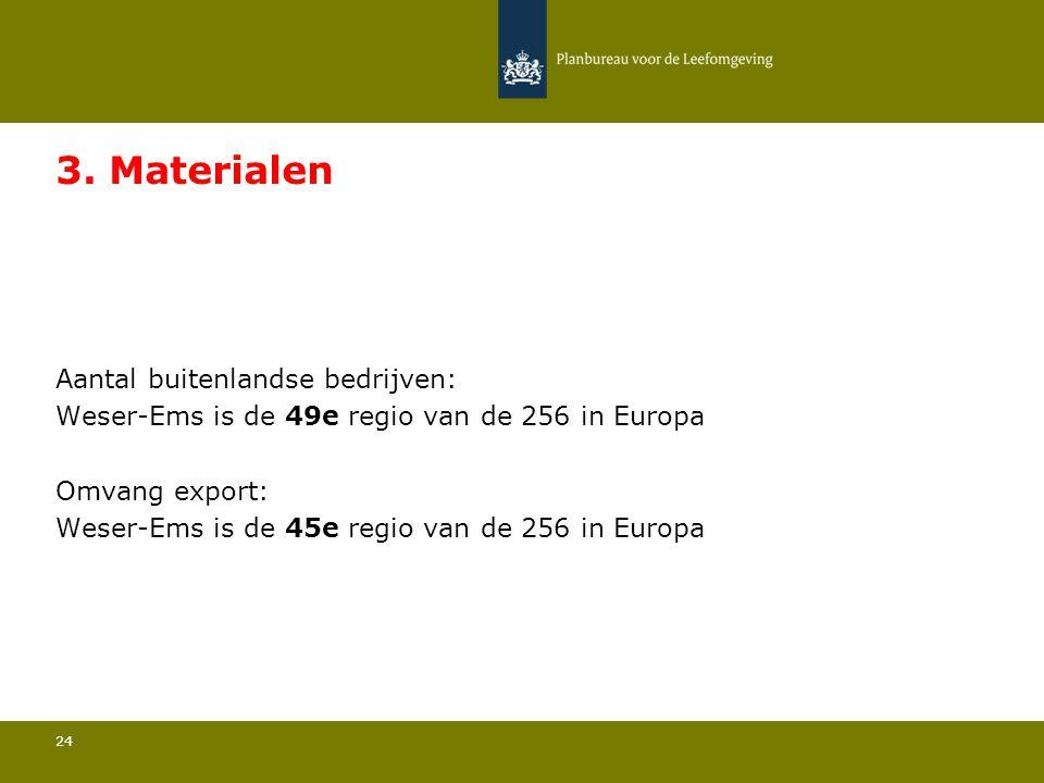 Aantal buitenlandse bedrijven: Weser-Ems is de 49e regio van de 256 in Europa 24 3.