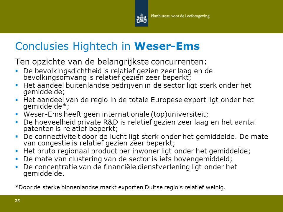 Conclusies Hightech in Weser-Ems 35 Ten opzichte van de belangrijkste concurrenten:  De bevolkingsdichtheid is relatief gezien zeer laag en de bevolkingsomvang is relatief gezien zeer beperkt; Het aandeel buitenlandse bedrijven in de sector ligt sterk onder het gemiddelde; Het aandeel van de regio in de totale Europese export ligt onder het gemiddelde*; Weser-Ems heeft geen internationale (top)universiteit; De hoeveelheid private R&D is relatief gezien zeer laag en het aantal patenten is relatief beperkt; De connectiviteit door de lucht ligt sterk onder het gemiddelde.