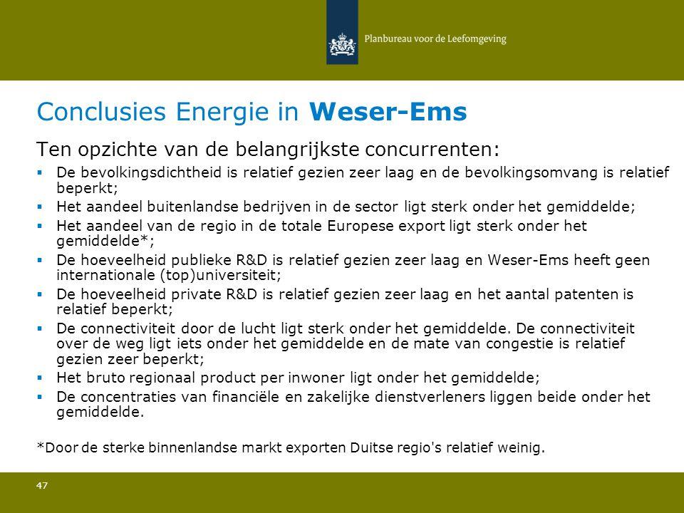 Conclusies Energie in Weser-Ems 47 Ten opzichte van de belangrijkste concurrenten:  De bevolkingsdichtheid is relatief gezien zeer laag en de bevolkingsomvang is relatief beperkt; Het aandeel buitenlandse bedrijven in de sector ligt sterk onder het gemiddelde; Het aandeel van de regio in de totale Europese export ligt sterk onder het gemiddelde*; De hoeveelheid publieke R&D is relatief gezien zeer laag en Weser-Ems heeft geen internationale (top)universiteit; De hoeveelheid private R&D is relatief gezien zeer laag en het aantal patenten is relatief beperkt; De connectiviteit door de lucht ligt sterk onder het gemiddelde.