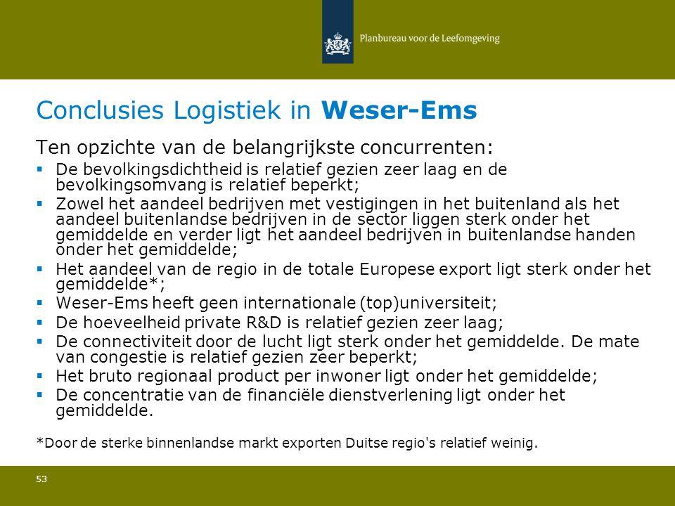 Conclusies Logistiek in Weser-Ems 53 Ten opzichte van de belangrijkste concurrenten:  De bevolkingsdichtheid is relatief gezien zeer laag en de bevolkingsomvang is relatief beperkt; Zowel het aandeel bedrijven met vestigingen in het buitenland als het aandeel buitenlandse bedrijven in de sector liggen sterk onder het gemiddelde en verder ligt het aandeel bedrijven in buitenlandse handen onder het gemiddelde; Het aandeel van de regio in de totale Europese export ligt sterk onder het gemiddelde*; Weser-Ems heeft geen internationale (top)universiteit; De hoeveelheid private R&D is relatief gezien zeer laag; De connectiviteit door de lucht ligt sterk onder het gemiddelde.