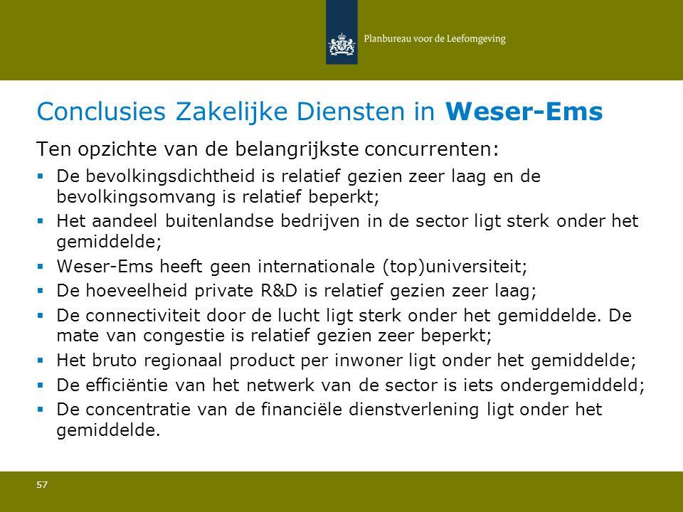 Conclusies Zakelijke Diensten in Weser-Ems 57 Ten opzichte van de belangrijkste concurrenten:  De bevolkingsdichtheid is relatief gezien zeer laag en de bevolkingsomvang is relatief beperkt; Het aandeel buitenlandse bedrijven in de sector ligt sterk onder het gemiddelde; Weser-Ems heeft geen internationale (top)universiteit; De hoeveelheid private R&D is relatief gezien zeer laag; De connectiviteit door de lucht ligt sterk onder het gemiddelde.