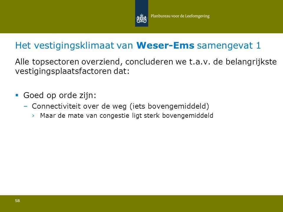 Het vestigingsklimaat van Weser-Ems samengevat 1 58 Alle topsectoren overziend, concluderen we t.a.v.