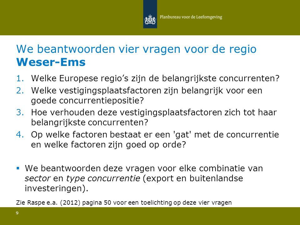 We beantwoorden vier vragen voor de regio Weser-Ems 9 1.Welke Europese regio's zijn de belangrijkste concurrenten.