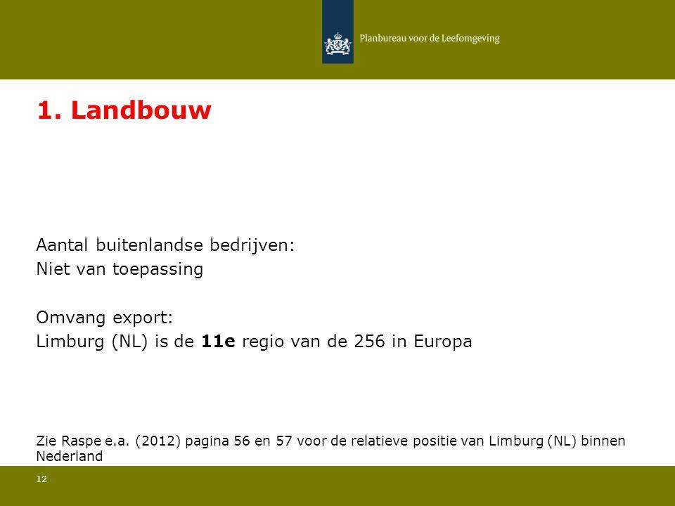 Aantal buitenlandse bedrijven: Niet van toepassing 12 1. Landbouw Omvang export: Limburg (NL) is de 11e regio van de 256 in Europa Zie Raspe e.a. (201