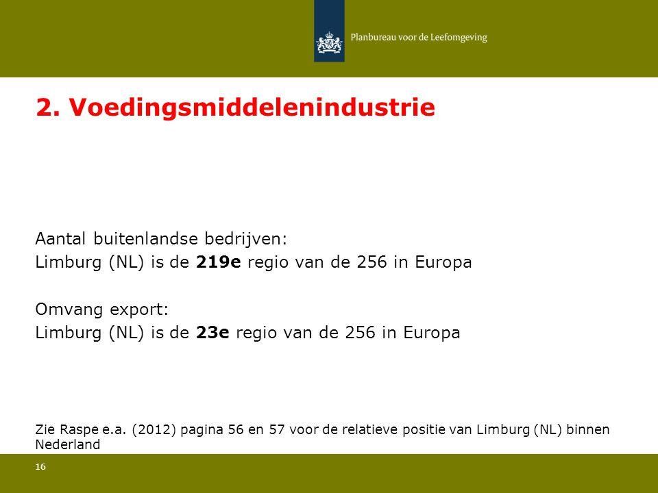Aantal buitenlandse bedrijven: Limburg (NL) is de 219e regio van de 256 in Europa 16 2. Voedingsmiddelenindustrie Omvang export: Limburg (NL) is de 23