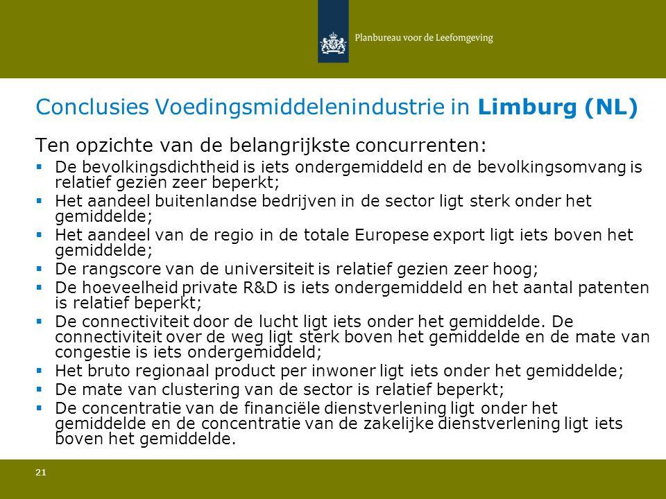 Conclusies Voedingsmiddelenindustrie in Limburg (NL) 21 Ten opzichte van de belangrijkste concurrenten:  De bevolkingsdichtheid is iets ondergemiddel