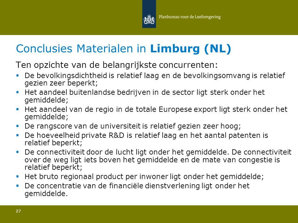 Conclusies Materialen in Limburg (NL) 27 Ten opzichte van de belangrijkste concurrenten:  De bevolkingsdichtheid is relatief laag en de bevolkingsomv