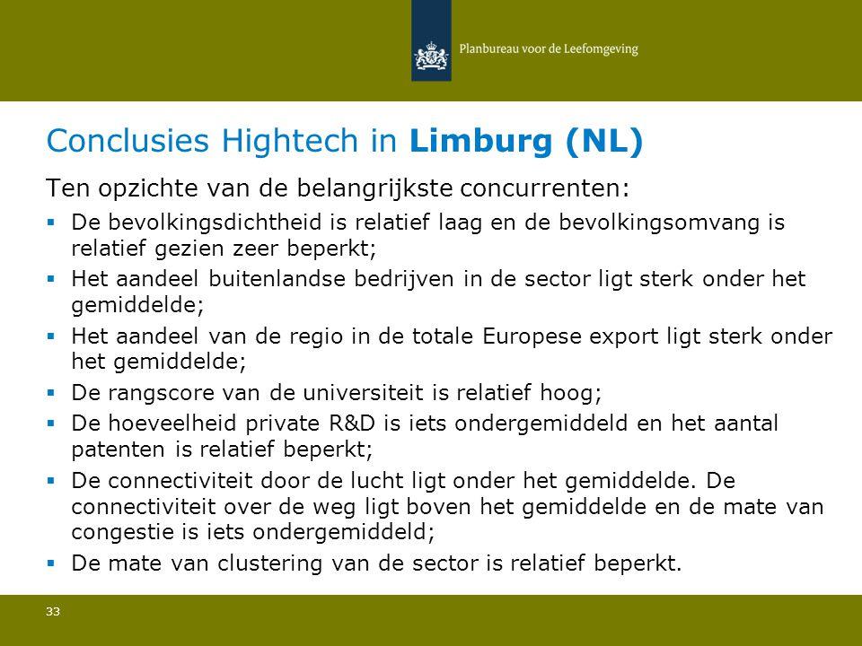 Conclusies Hightech in Limburg (NL) 33 Ten opzichte van de belangrijkste concurrenten:  De bevolkingsdichtheid is relatief laag en de bevolkingsomvan