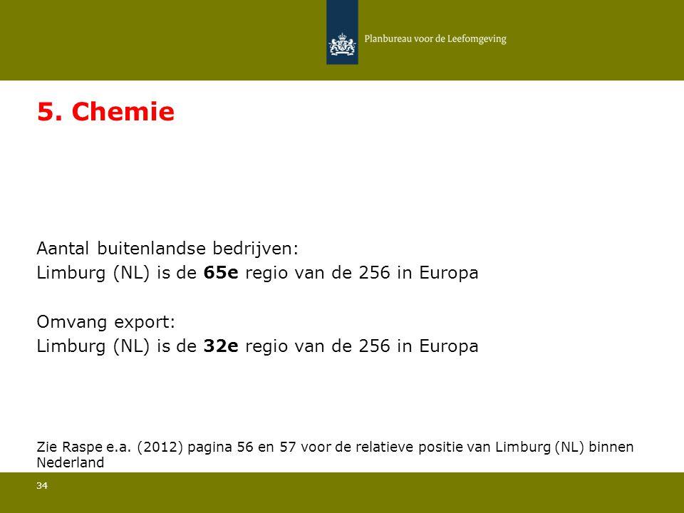 Aantal buitenlandse bedrijven: Limburg (NL) is de 65e regio van de 256 in Europa 34 5. Chemie Omvang export: Limburg (NL) is de 32e regio van de 256 i