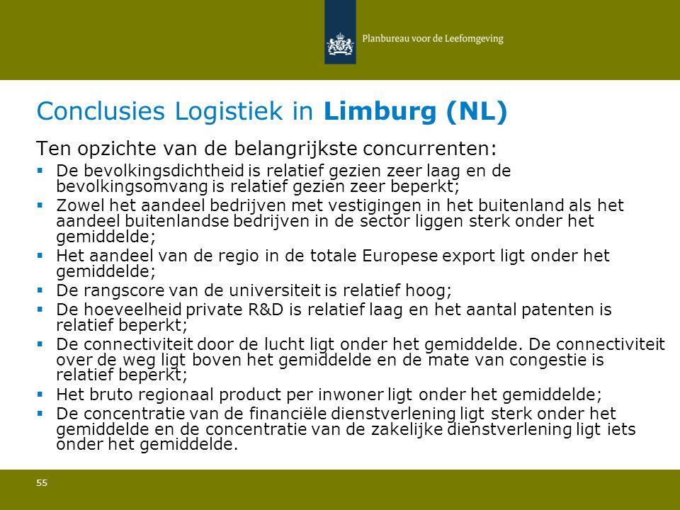Conclusies Logistiek in Limburg (NL) 55 Ten opzichte van de belangrijkste concurrenten:  De bevolkingsdichtheid is relatief gezien zeer laag en de be