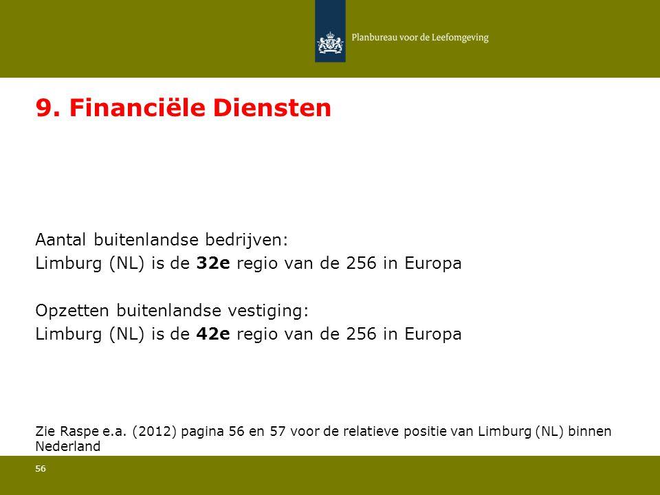 Aantal buitenlandse bedrijven: Limburg (NL) is de 32e regio van de 256 in Europa 56 9. Financiële Diensten Opzetten buitenlandse vestiging: Limburg (N