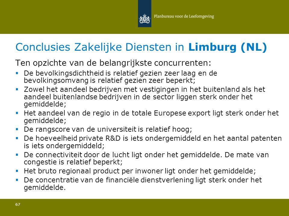 Conclusies Zakelijke Diensten in Limburg (NL) 67 Ten opzichte van de belangrijkste concurrenten:  De bevolkingsdichtheid is relatief gezien zeer laag