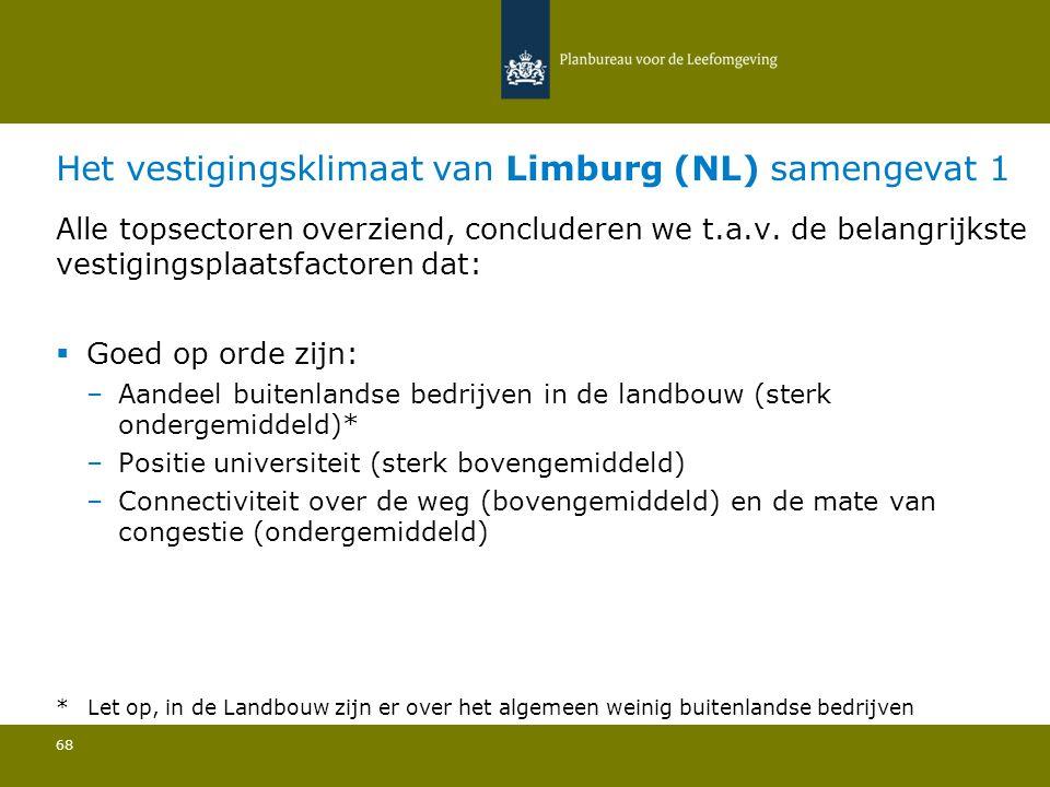 Het vestigingsklimaat van Limburg (NL) samengevat 1 68 Alle topsectoren overziend, concluderen we t.a.v. de belangrijkste vestigingsplaatsfactoren dat