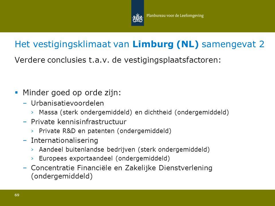 Het vestigingsklimaat van Limburg (NL) samengevat 2 69 Verdere conclusies t.a.v. de vestigingsplaatsfactoren:  Minder goed op orde zijn: –Urbanisatie