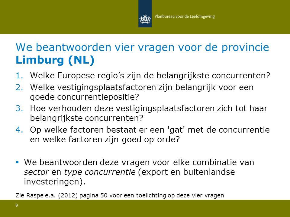We beantwoorden vier vragen voor de provincie Limburg (NL) 9 1.Welke Europese regio's zijn de belangrijkste concurrenten? 2.Welke vestigingsplaatsfact