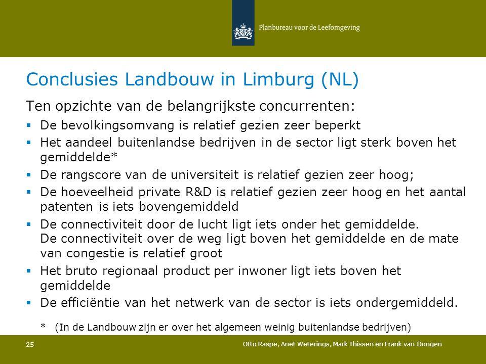 Conclusies Landbouw in Limburg (NL) 25 Ten opzichte van de belangrijkste concurrenten:  De bevolkingsomvang is relatief gezien zeer beperkt Het aande