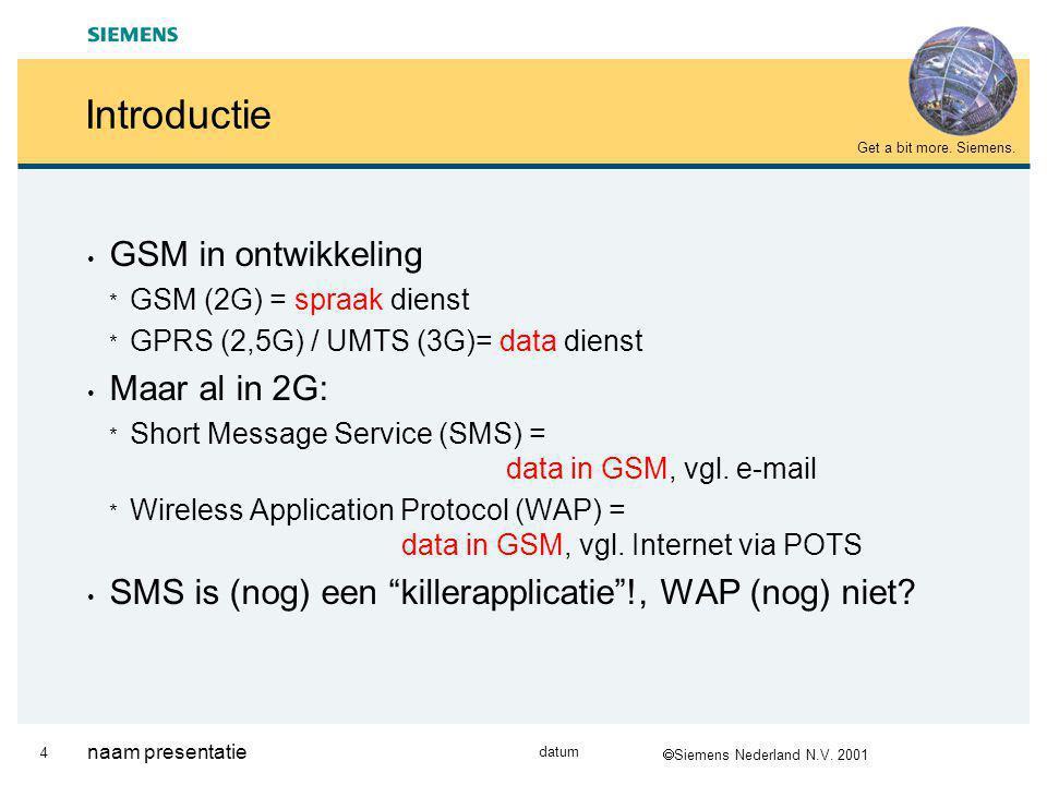  Siemens Nederland N.V. 2001 Get a bit more. Siemens.