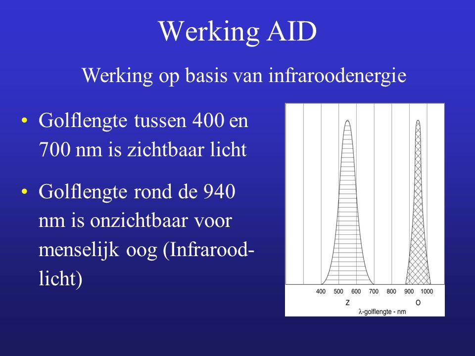 Werking AID Werking op basis van infraroodenergie Golflengte tussen 400 en 700 nm is zichtbaar licht Golflengte rond de 940 nm is onzichtbaar voor menselijk oog (Infrarood- licht)
