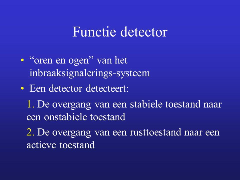 Functie detector oren en ogen van het inbraaksignalerings-systeem Een detector detecteert: 1.