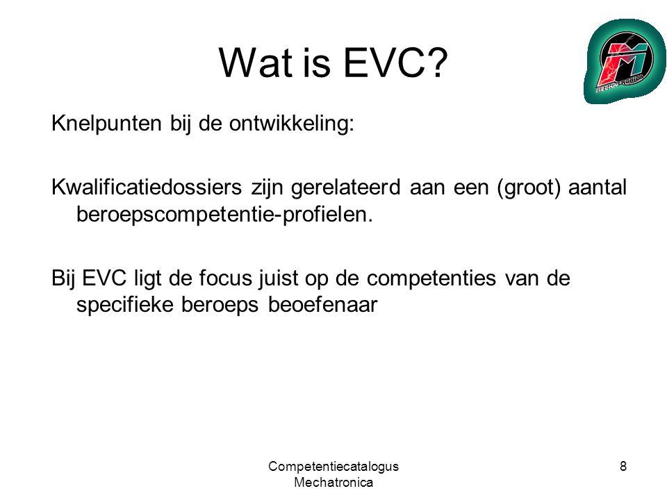 Competentiecatalogus Mechatronica 9 Wat is EVC.