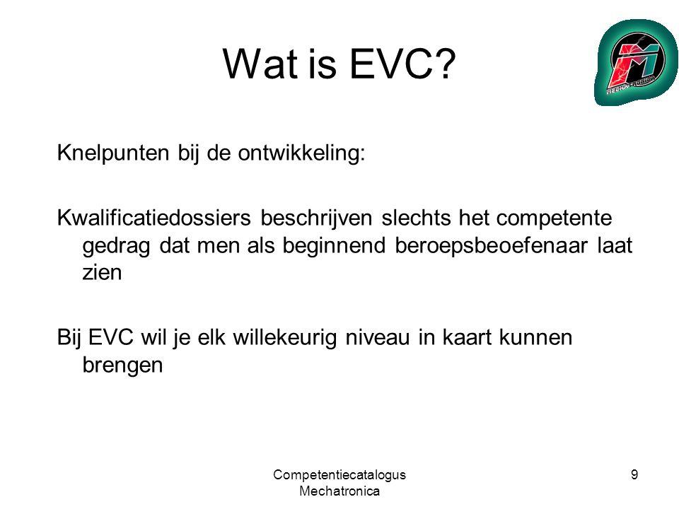 Competentiecatalogus Mechatronica 10 Wat is EVC.