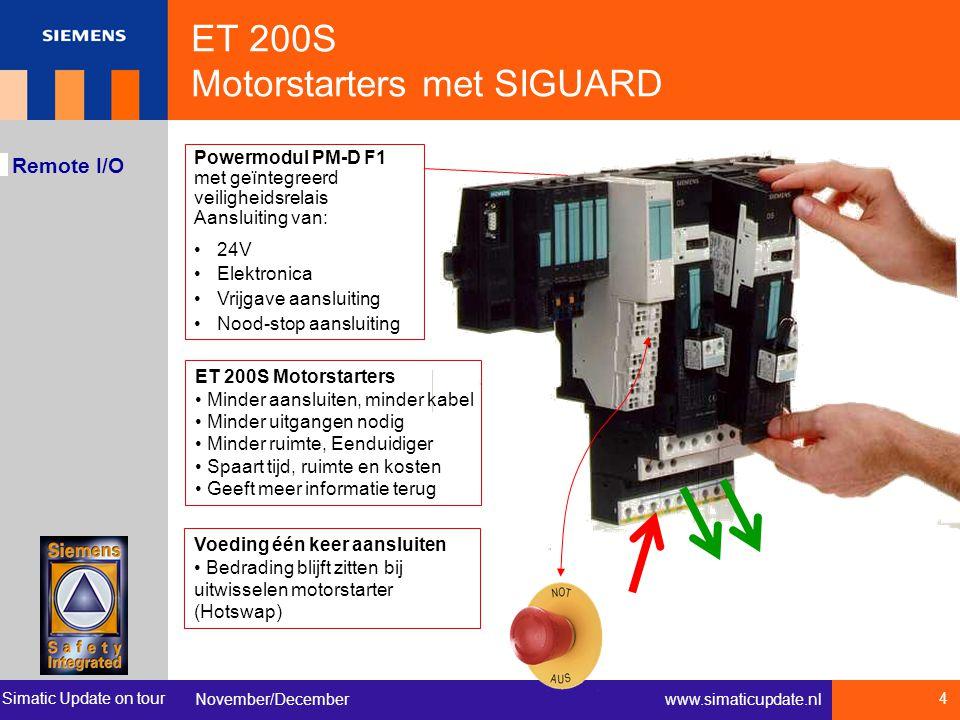 Simatic Update on tour November/December 4 www.simaticupdate.nl Remote I/O Powermodul PM-D F1 met geïntegreerd veiligheidsrelais Aansluiting van: 24V
