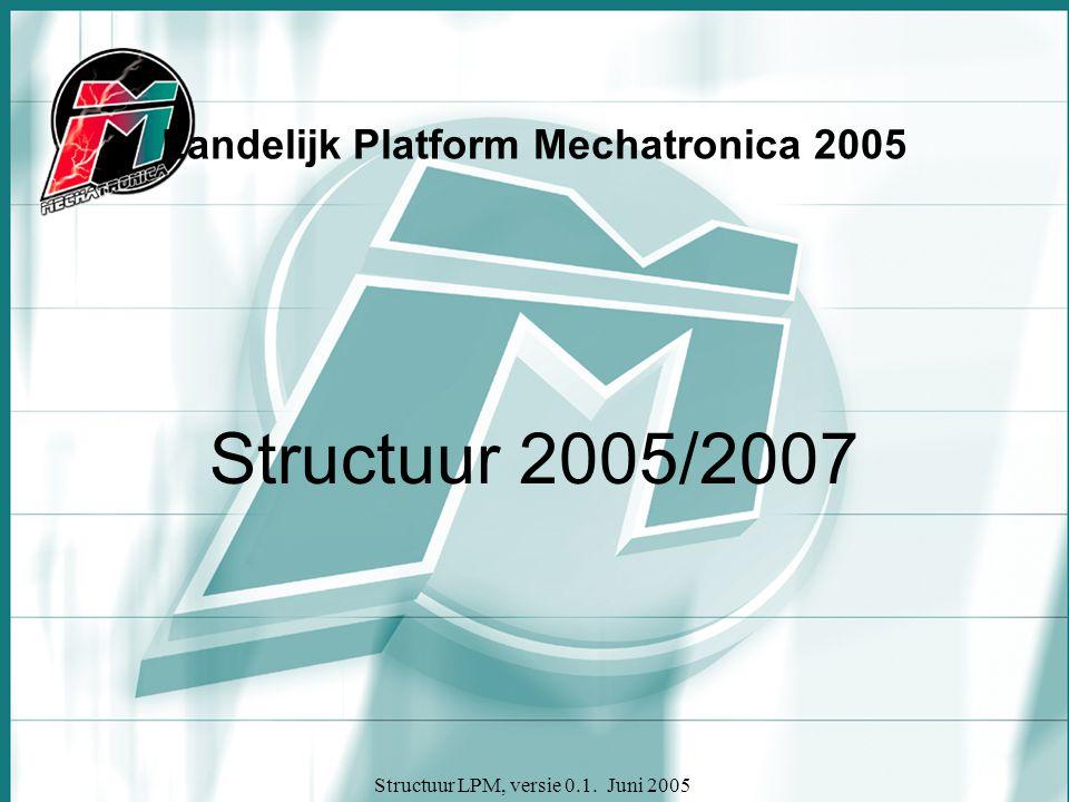 Structuur LPM, versie 0.1. Juni 2005 Landelijk Platform Mechatronica 2005 Structuur 2005/2007