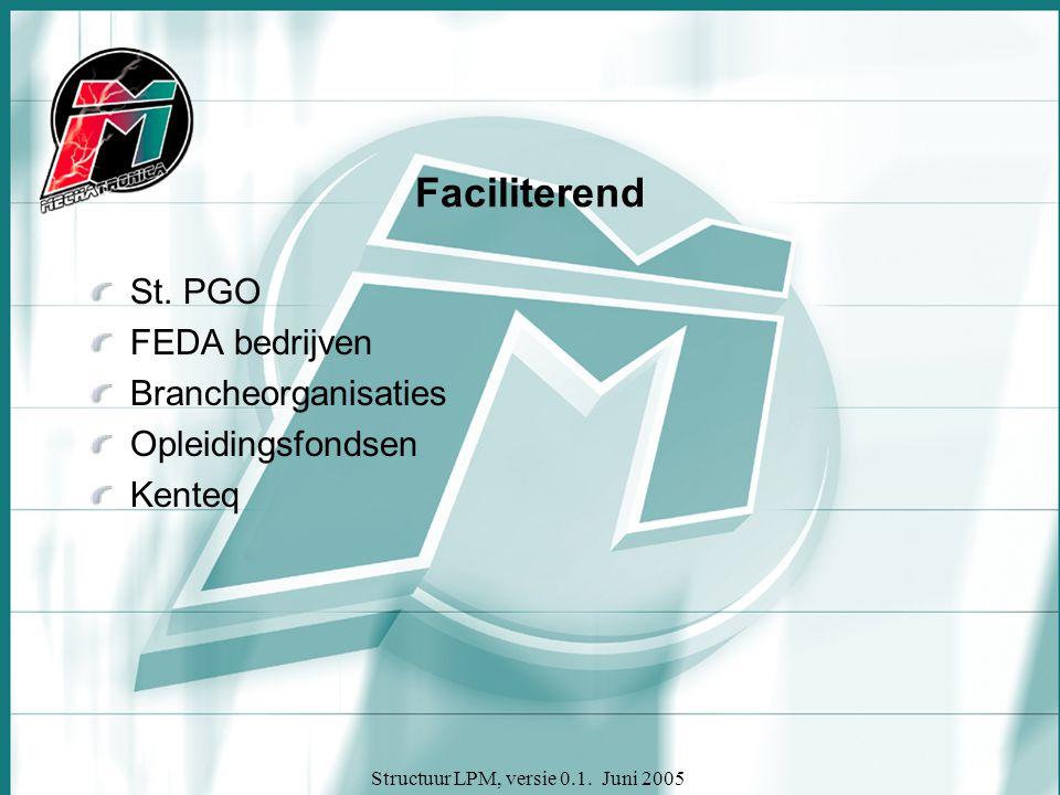 Structuur LPM, versie 0.1. Juni 2005 Faciliterend St. PGO FEDA bedrijven Brancheorganisaties Opleidingsfondsen Kenteq