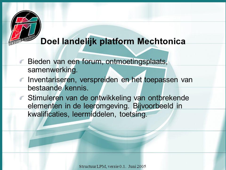 Structuur LPM, versie 0.1. Juni 2005 Doel landelijk platform Mechtonica Bieden van een forum, ontmoetingsplaats, samenwerking. Inventariseren, verspre