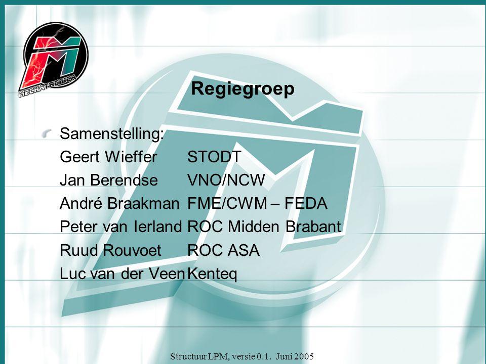 Structuur LPM, versie 0.1. Juni 2005 Regiegroep Samenstelling: Geert WiefferSTODT Jan BerendseVNO/NCW André BraakmanFME/CWM – FEDA Peter van IerlandRO