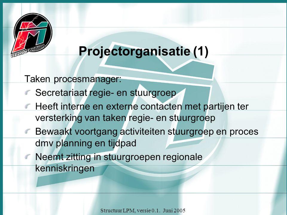 Structuur LPM, versie 0.1. Juni 2005 Projectorganisatie (1) Taken procesmanager: Secretariaat regie- en stuurgroep Heeft interne en externe contacten