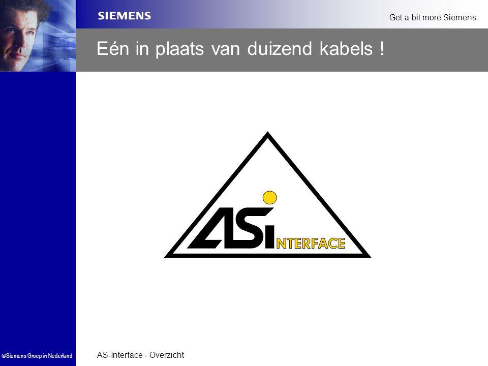 AS-Interface - Overzicht  Siemens Groep in Nederland Get a bit more.Siemens.