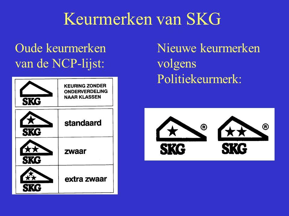 Keurmerken van SKG Oude keurmerken van de NCP-lijst: Nieuwe keurmerken volgens Politiekeurmerk: