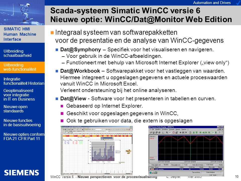 Automation and Drives SIMATIC HMI Human Machine Interface E. Seijner mei 2003 10 WinCC versie 6 - Nieuwe perspectieven voor de procesvisualisering Sca