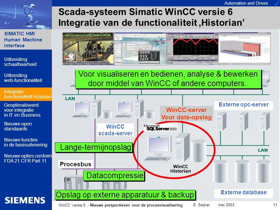 Automation and Drives SIMATIC HMI Human Machine Interface E. Seijner mei 2003 11 WinCC versie 6 - Nieuwe perspectieven voor de procesvisualisering Sca
