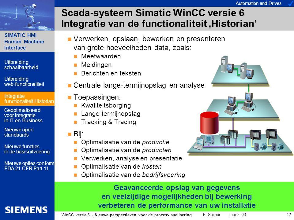 Automation and Drives SIMATIC HMI Human Machine Interface E. Seijner mei 2003 12 WinCC versie 6 - Nieuwe perspectieven voor de procesvisualisering Sca