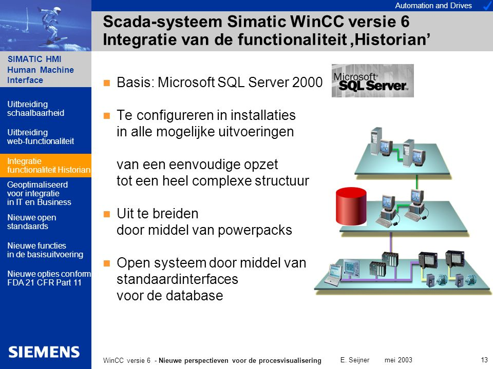 Automation and Drives SIMATIC HMI Human Machine Interface E. Seijner mei 2003 13 WinCC versie 6 - Nieuwe perspectieven voor de procesvisualisering Sca