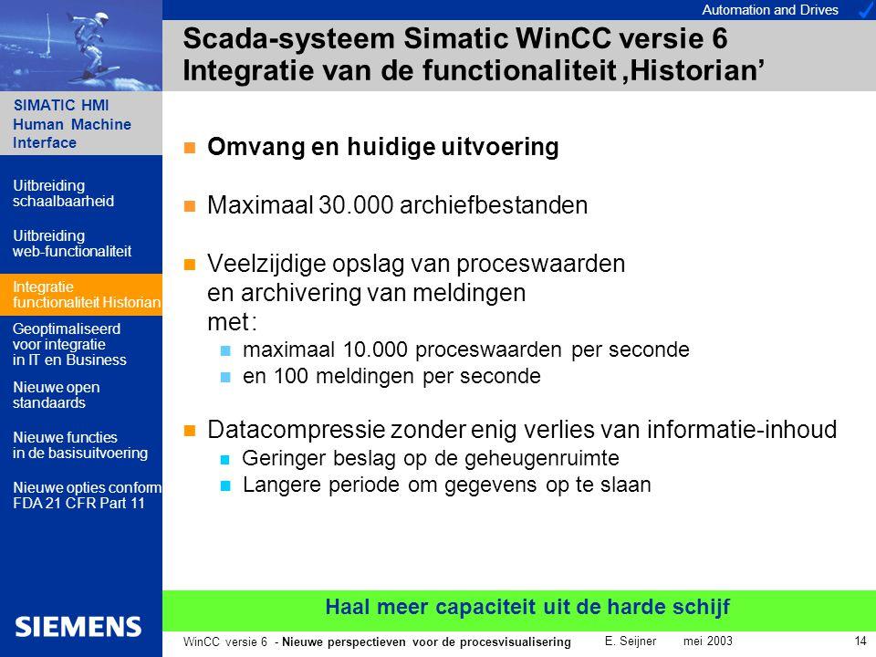 Automation and Drives SIMATIC HMI Human Machine Interface E. Seijner mei 2003 14 WinCC versie 6 - Nieuwe perspectieven voor de procesvisualisering Sca