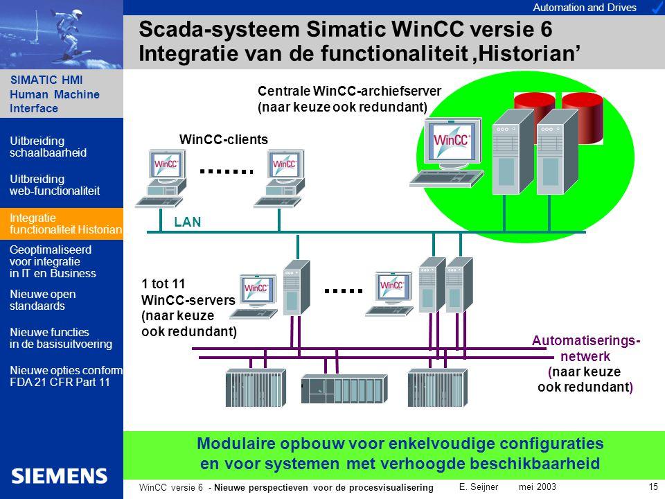 Automation and Drives SIMATIC HMI Human Machine Interface E. Seijner mei 2003 15 WinCC versie 6 - Nieuwe perspectieven voor de procesvisualisering Sca