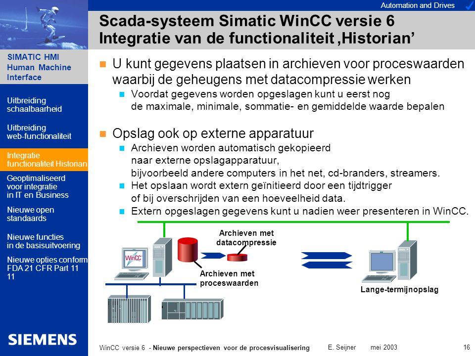 Automation and Drives SIMATIC HMI Human Machine Interface E. Seijner mei 2003 16 WinCC versie 6 - Nieuwe perspectieven voor de procesvisualisering Sca