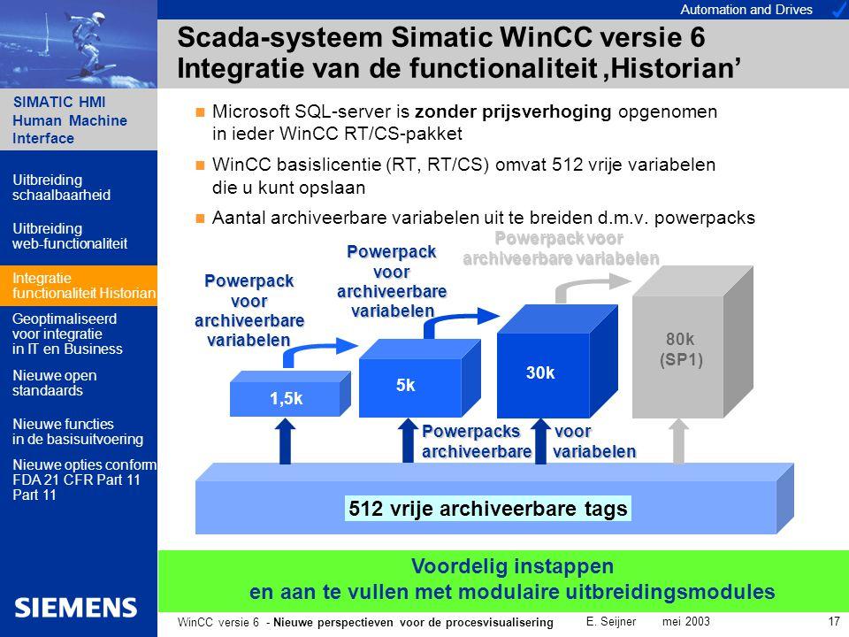 Automation and Drives SIMATIC HMI Human Machine Interface E. Seijner mei 2003 17 WinCC versie 6 - Nieuwe perspectieven voor de procesvisualisering Voo