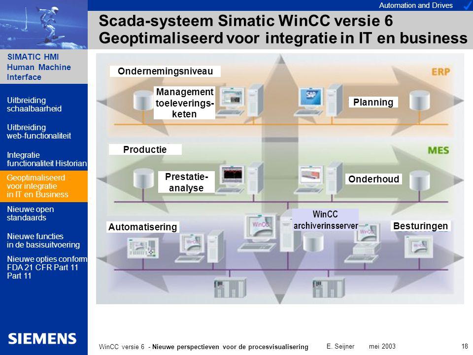 Automation and Drives SIMATIC HMI Human Machine Interface E. Seijner mei 2003 18 WinCC versie 6 - Nieuwe perspectieven voor de procesvisualisering Sca